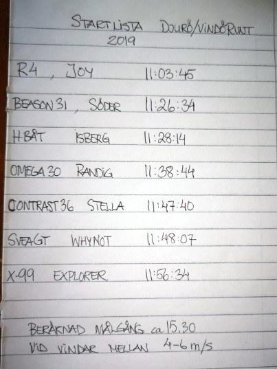 Startlistan med starttider